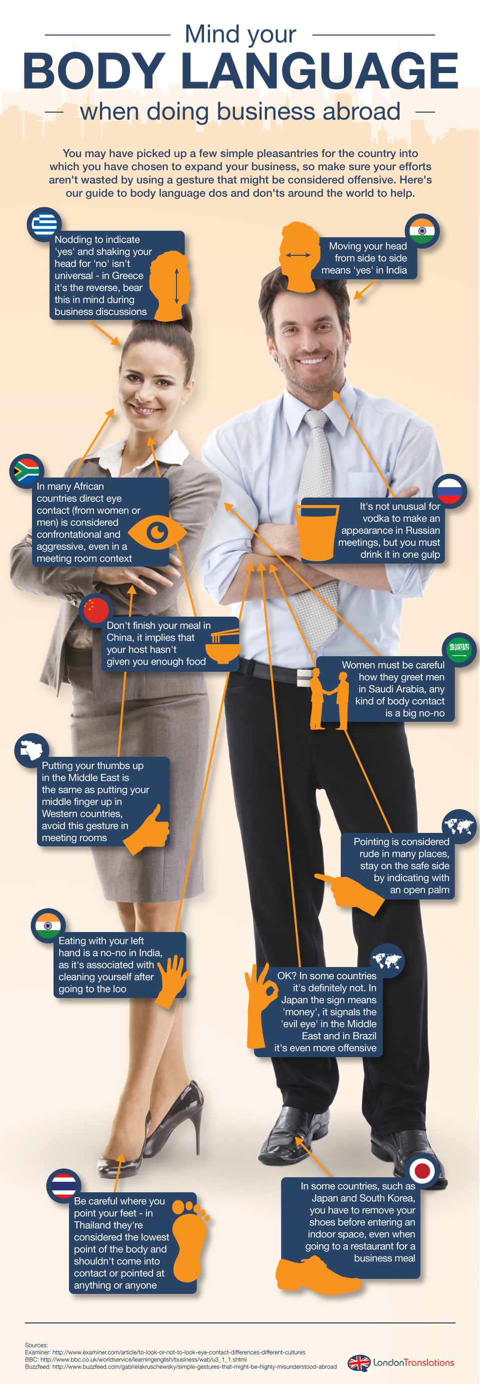 infographic - international body language